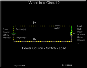Circuit Simulator